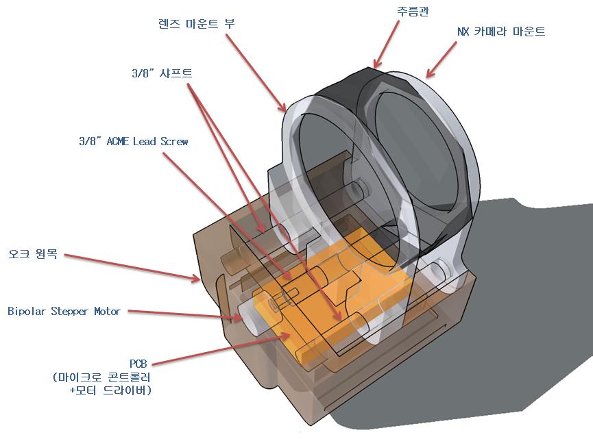 NX용 AF 어댑터 프로토타입 - 구성