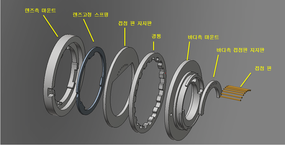 NX용 AF 접사 튜브 가설계 - 01