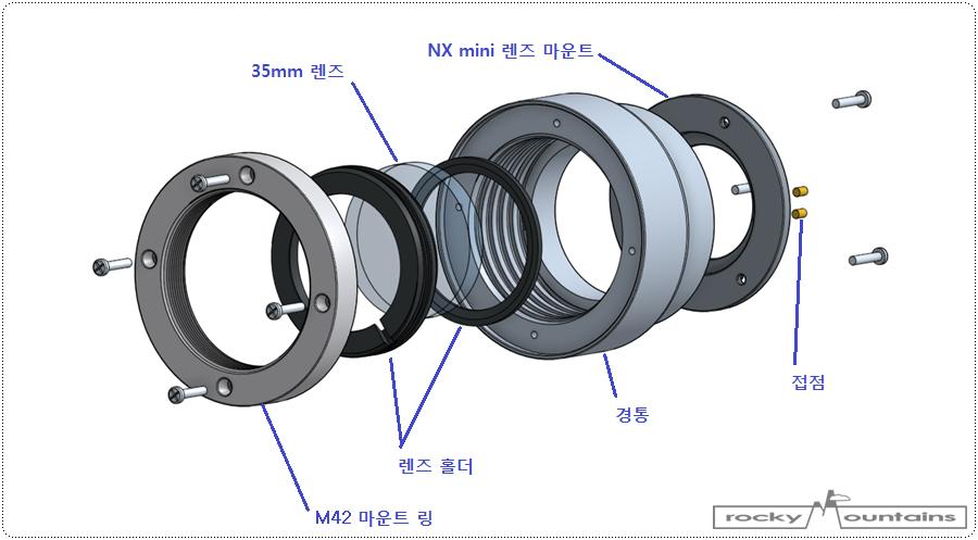 NXminiM42-06